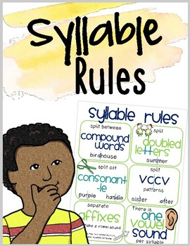 Syllable Rules Poster and Bookmark