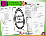 7 Syllable Rules Trifold