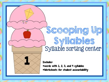 Syllable Segmentation Counting Syllables: Sorting items with 1-4 syllables