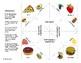 Syllable Segmentation Fortune Teller for Phonological Awareness - Food Theme