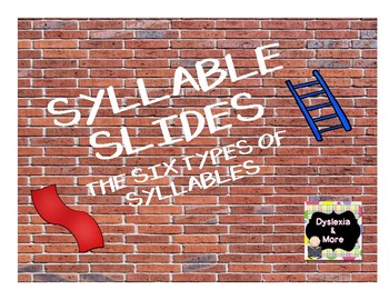 Syllable Slides - A Review of the Six Types of Syllables