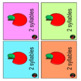 Vocabulary Syllable Sort-Fruit & Vegetable Words