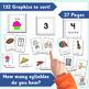 Syllable Sort complements programs like Jolly Phonics. (SASSOON)