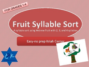 Syllable Sort for Hebrew reading (Kriah)