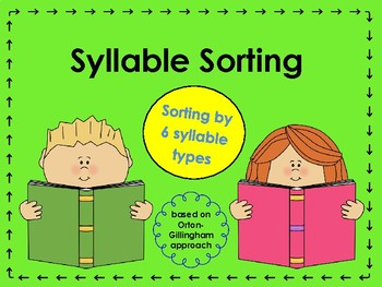 Syllable Sorting by Type