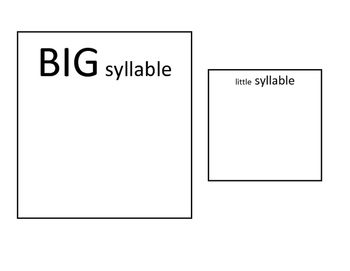 Syllable Stress for 2 Syllable Words Speech Therapy
