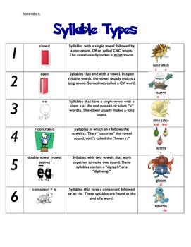 Syllable Type Chart (Pokemon Inspired)