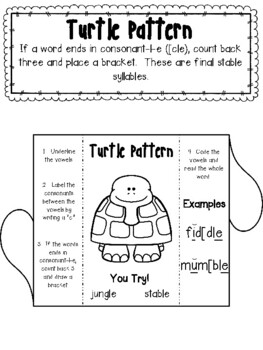 Syllable Type Interactive Notebook- Final Stable Syllables and Turtle Pattern