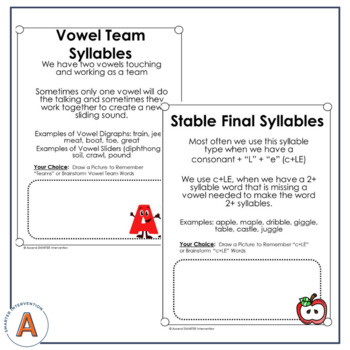 Syllable Type Introduction