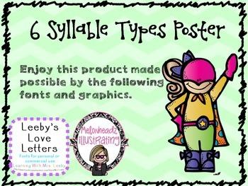 Syllable Type Poster-Superhero theme