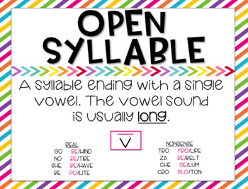 Syllable Type Posters - Phonics