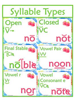 Syllable Type Review Pages, Bookmarks, Visual Reference in 3 different styles