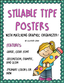 Syllable Type Posters With Graphic Organizer
