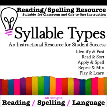 Syllable Type Reference Aids, Flash Cards   ID, Read, Sort
