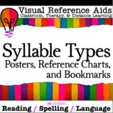 Syllable Type Review Posters, Bookmarks, and Visual Reference Page