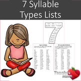 Syllable Type Word Lists