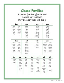 Syllable Types CLOSED FAMILIES