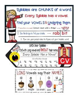 Syllable Types Desk/Teacher Resource - based on Strategies & Orton Gillin