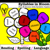 Syllable Types Fun games activities review, build skills,