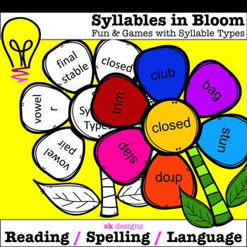 Syllable Types Fun games & activities to review, build skills, & develop fluency