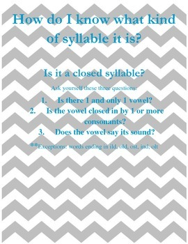 Syllable Types Poster - Chevron