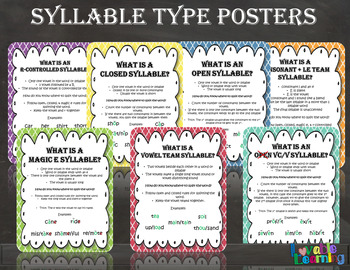 Free: Syllable Types Posters