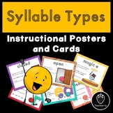 Syllable Types Posters and Cards