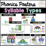 Syllable Types Posters