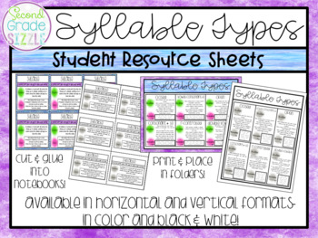 Syllable Types Posters, Student Resources, and Bookmarks!