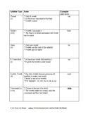 Six Syllable Types Phonics Reference Sheet