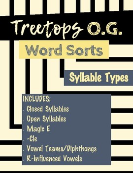 Syllable Types Word Sorts