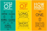 Syllable and Vowel Type Phonics Poster