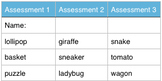 Syllable assessments