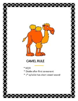 Syllable division posters and anchor chart bundle(Orton-Gillingham approach)