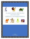 Syllable division posters and anchor chart bundle(Orton-Gi