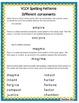 VCCV and VCCCV Spelling Patterns