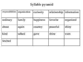 Syllable sort word pyramid