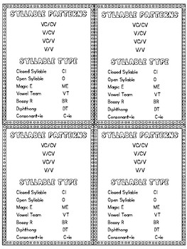 Syllables Cards