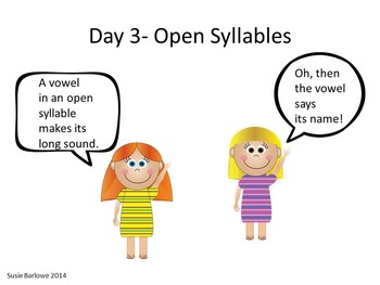 Syllables Mini Lessons or Morning Work