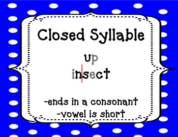 Syllables Open and Closed Practice Pack