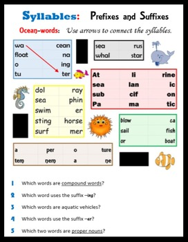 Syllables:  Prefixes and Suffixes