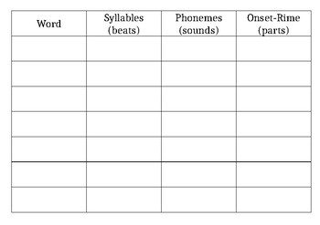 Syllables, Sounds and Parts