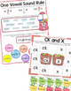 Syllable Rules Activities and Worksheets