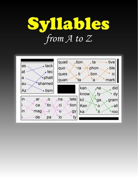 Syllables:  from A to Z