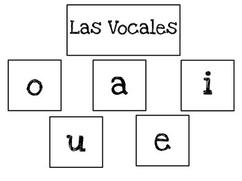 Syllables in Spanish