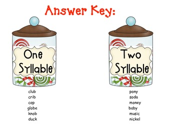 Syllables in the Candy Jar Game