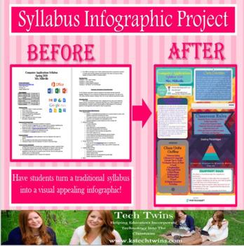 Syllabus Infographic