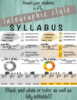 Syllabus/ Classroom information sheet - Infographic style - editable