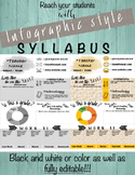Syllabus/ Classroom information sheet - Infographic style