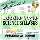 Science Syllabus Doodle Montage Style